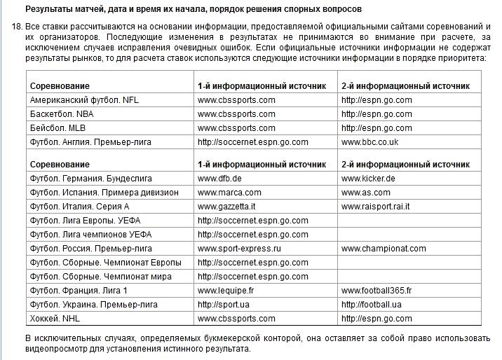 Обзор букмекерской конторы Марафон: от регистрации до вывода выигрыша